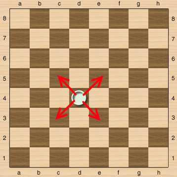 Как рубит дамка в шашках